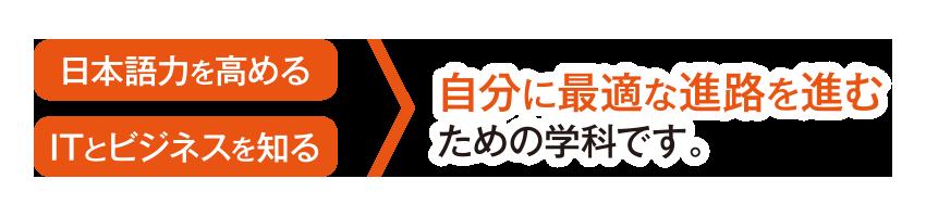 日本語力を高める ITとビジネスを知る 自分に最適な進路を進むための学科です。